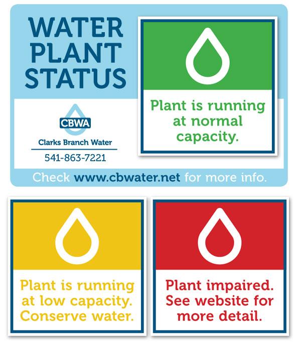 WaterPlantStatusSigns